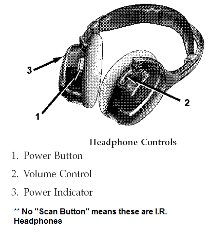 user manual chevy headphones rh chevyheadphones info